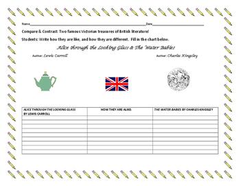 COMPARE & CONTRAST: BRITISH LITERATURE:TREASURES OF THE  VICTORIAN AGE