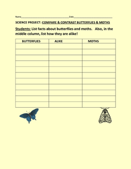 COMPARE/CONTRAST BUTTERFLIES AND MOTHS PROJECT