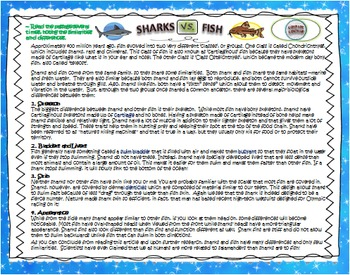 COMPARE and CONTRAST: Non Fiction(HIGH INTEREST)~ SHARK VS. FISH (CC ALIGNED)