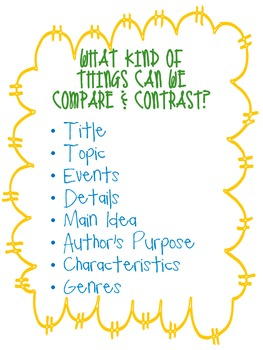 COMPARE & CONTRAST - LITERACY UNIT PACK