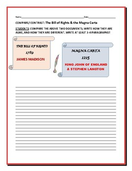 COMPARE/CONTRAST: THE BILL OF RIGHTS & THE MAGNA CARTA