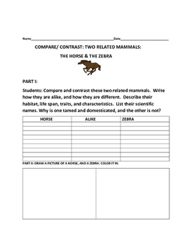 COMPARE/ CONTRAST: THE HORSE & THE ZEBRA:ZOOLOGY ACTIVITY