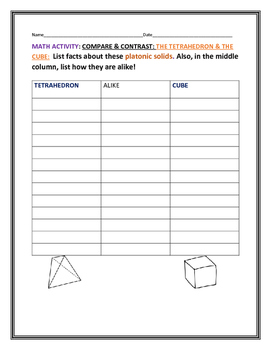 COMPARE/CONTRAST: THE TETRAHEDRON &  THE CUBE -MATH ACTIVITY