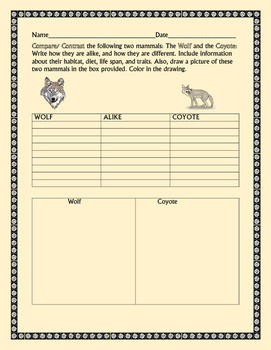 COMPARE/CONTRAST: THE WOLF & THE COYOTE:GRADES 3-6