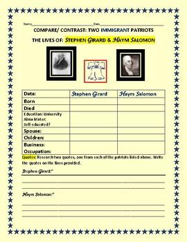 COMPARE/ CONTRAST: TWO PATRIOTS: GIRARD & SALOMON