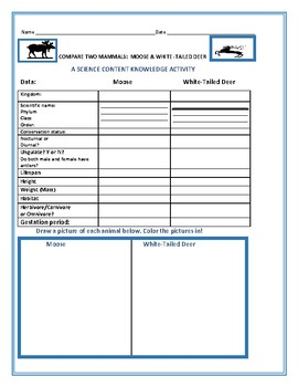 COMPARE THE MOOSE & WHITE TAILED-DEER: A SCIENCE KNOWLEDGE ACTIVITY