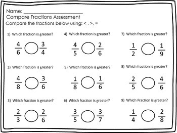 COMPARE UNLIKE FRACTION ASSESSMENT: 2 tests for CCSS 4.NF.A.2