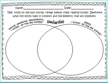"COMPARING MYTHS ACROSS CULTURES (SUMMARY PROJECT): THE STORY OF ""THE BIG DIPPER"""