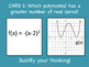 COMPARING PROPERTIES OF FUNCTIONS – POLYNOMIAL ATTRIBUTES ANALYSIS