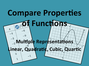 COMPARING PROPERTIES OF FUNCTIONS – POLYNOMIAL ATTRIBUTES