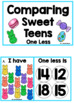 COMPARING SWEET TEENS ~KINDERGARTEN~