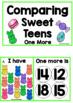 COMPARING SWEET TEENS ~KINDERGARTEN~