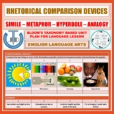 COMPARISON RHETORICAL DEVICES LESSON AND RESOURCES