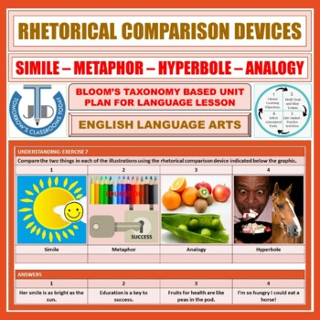 Comparison Rhetorical Devices Lesson And Resources By John Dsouza