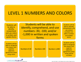 NUMBERS AND COLORS (ARABIC)