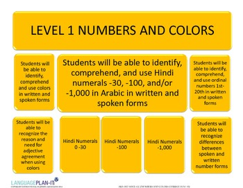 NUMBERS AND COLORS (ARABIC-HINDI)