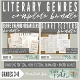 COMPLETE GENRE BUNDLE  |  Posters + Graphic Organizers  |