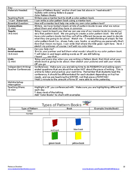 COMPLETE Kindergarten Writer's Workshop- Writing Pattern Books Unit of Study