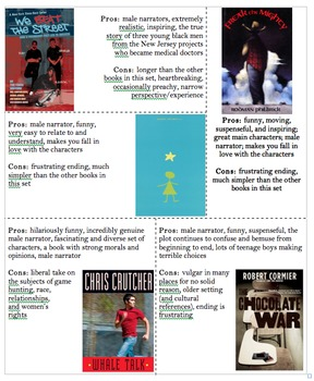 Outcasts and Outsiders COMPLETE Literature Circle Unit (editable)