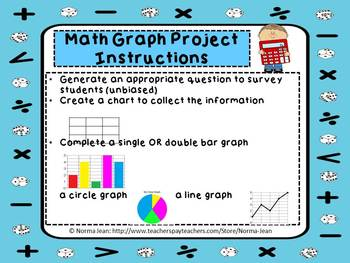 COMPLETE Math Graph Project