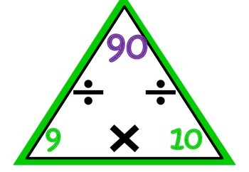 COMPLETE SET Fact Families POSTERS Multiplication/Division