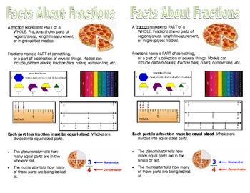 3RD GRADE (VA)- Math Notebook Set (2009 Standards)