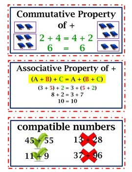 COMPLETE enVision Math Common Core Realize Edition Vocab Word Wall Cards Grade 5