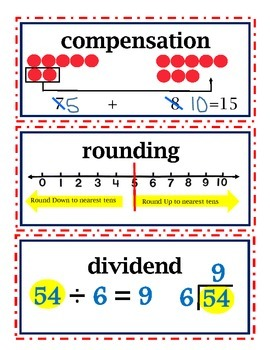 COMPLETE enVision Math CC 2014 Realize Edition Vocab Word Wall Cards Grade 5