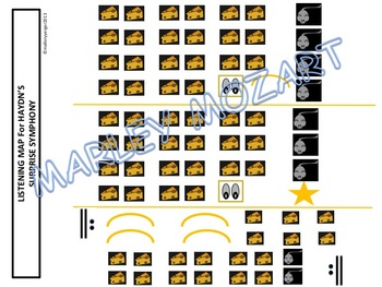 """COMPOSER- HAYDN & HIS """"SURPRISE SYMPHONY""""- POWERPOINT/LISTENING MAP! 12pages"""