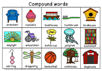 COMPOUND WORDS WRITERS CHARTS(FREE- FEEDBACK CHALLENGE)