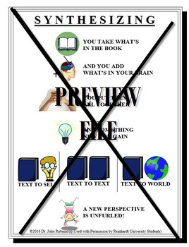 COMPREHENSION STRATEGY POSTER SYNTHESIZING