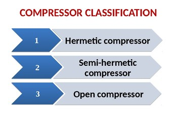 COMPRESSOR CLASSIFICATION