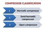 COMPRESSOR CLASSIFICATION
