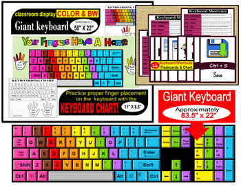 COMPUTER GIANT KEYBOARD AND COMPUTER SHORTCUT KEYS FLASHCARDS/CHARTS