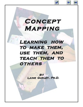 CONCEPT MAPPING:LEARNING HOW TO MAKE THEM, USE THEM AND TE