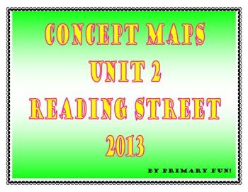 CONCEPT MAPS - UNIT 2 - SECOND GRADE READING STREET (2013 EDITION)