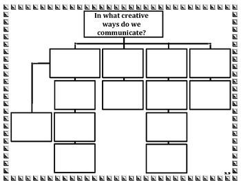 CONCEPT MAPS - UNIT 3 - SECOND GRADE READING STREET (2013 EDITION)