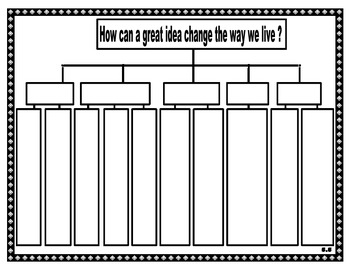 CONCEPT MAPS- UNIT 5- FIRST GRADE READING STREET (2013)