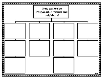 CONCEPT MAPS - UNIT 5 - SECOND GRADE READING STREET (2013 EDITION)