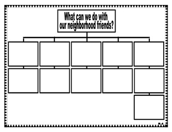 CONCEPT MAPS- UNIT R- FIRST GRADE READING STREET (2013)