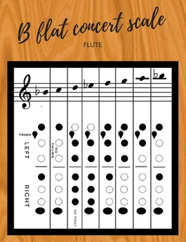 THE FIRST SCALE PACKET:  B FLAT CONCERT SCALE MADE EASY