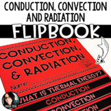 CONDUCTION, CONVECTION, AND RADIATION Heat Energy Flipbook Heat Transfer