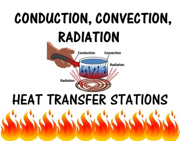 SCIENCE STATIONS:  CONDUCTION, CONVECTION, RADIATION - Great for Observations!