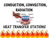 SCIENCE STATIONS:  CONDUCTION, CONVECTION, RADIATION - Gre