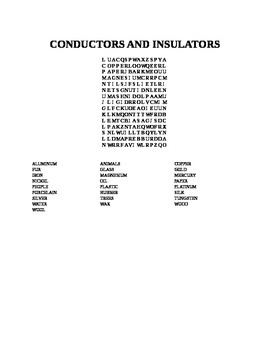 CONDUCTORS AND INSULATORS WORD SEARCH