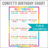 CONFETTI BIRTHDAY CHART (PDF FILE)