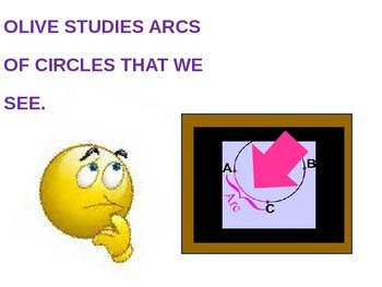 CONGRUENT ARCS AND CONGRUENT CHORDS SONG