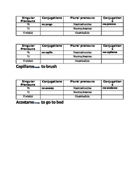 CONJUGATION OF REFLEXIVE VERBS IN SPANISH Realidades II