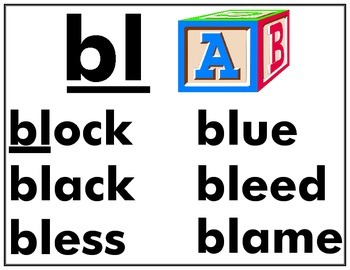 CONSONANT BLEND FLASHCARDS WITH WORDS