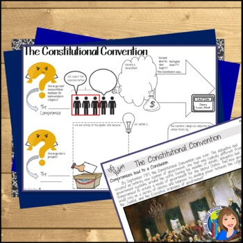 CONSTITUTIONAL CONVENTION Readings and Cartoon Notes